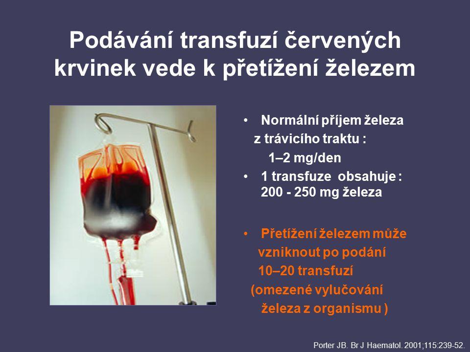 Podávání transfuzí červených krvinek vede k přetížení železem