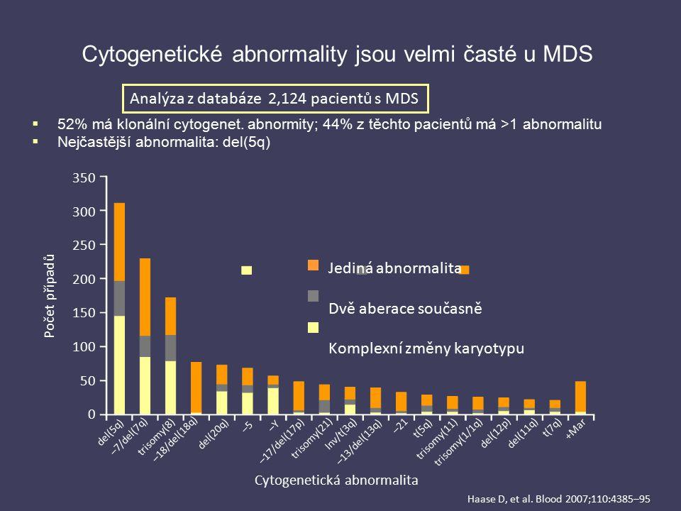 Cytogenetické abnormality jsou velmi časté u MDS