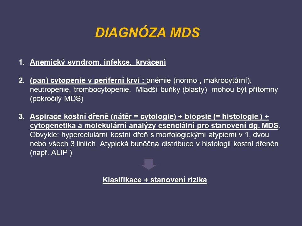 DIAGNÓZA MDS Anemický syndrom, infekce, krvácení