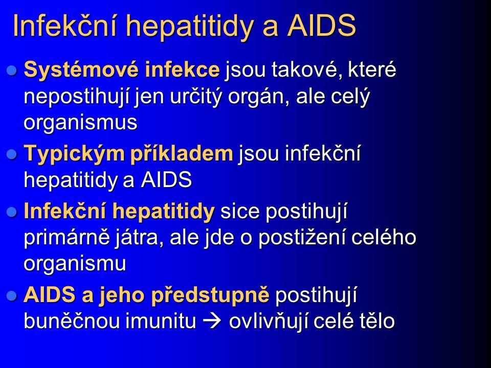 Infekční hepatitidy a AIDS