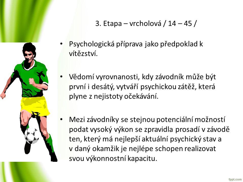 3. Etapa – vrcholová / 14 – 45 / Psychologická příprava jako předpoklad k vítězství.