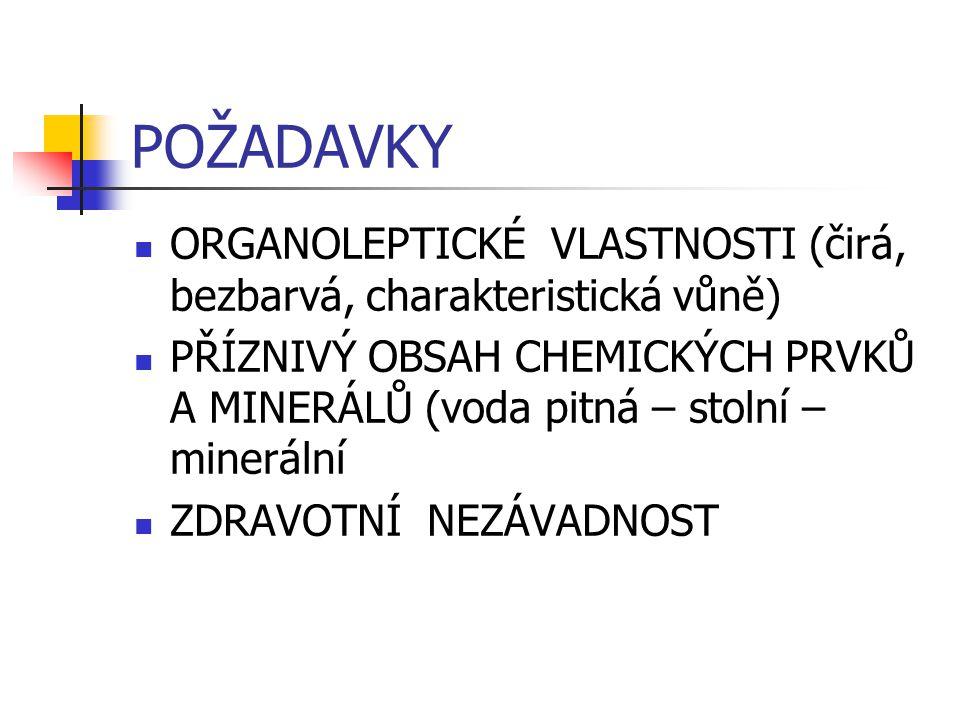 POŽADAVKY ORGANOLEPTICKÉ VLASTNOSTI (čirá, bezbarvá, charakteristická vůně)