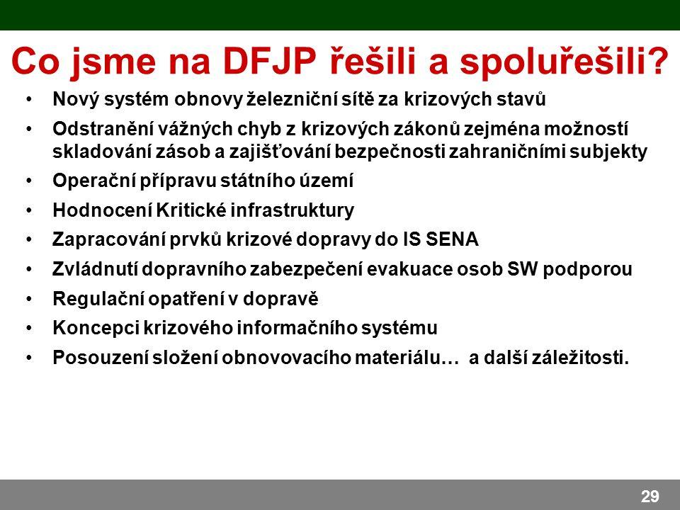 Závěr Předpoklady funkčního systému: