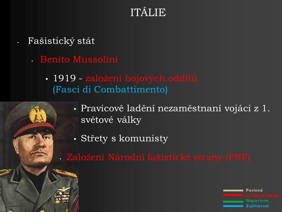 ITÁLIE Fašistický stát Benito Mussolini