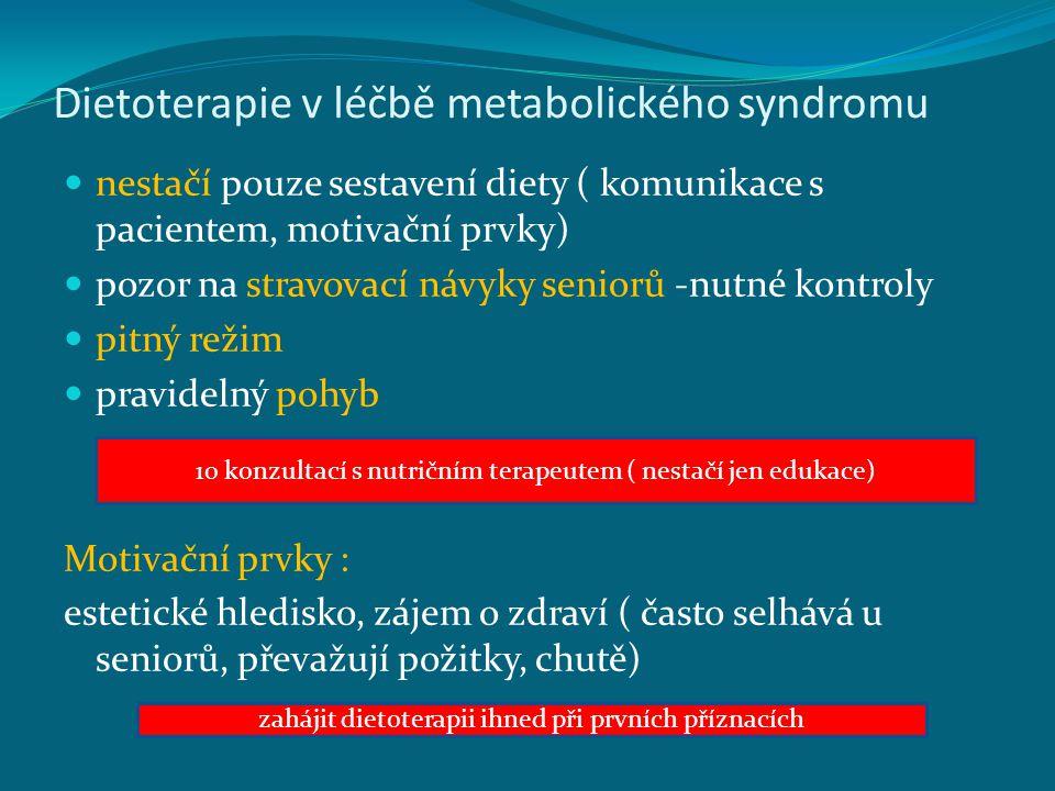 Dietoterapie v léčbě metabolického syndromu