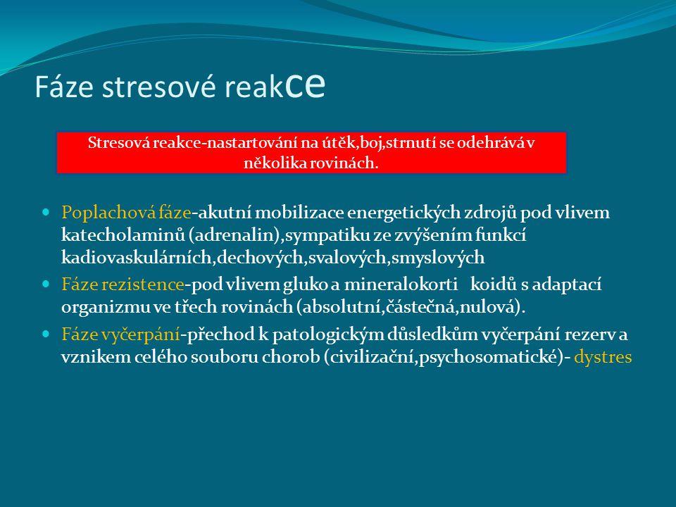 Fáze stresové reakce Stresová reakce-nastartování na útěk,boj,strnutí se odehrává v několika rovinách.