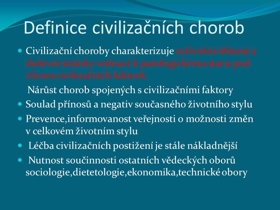 Definice civilizačních chorob
