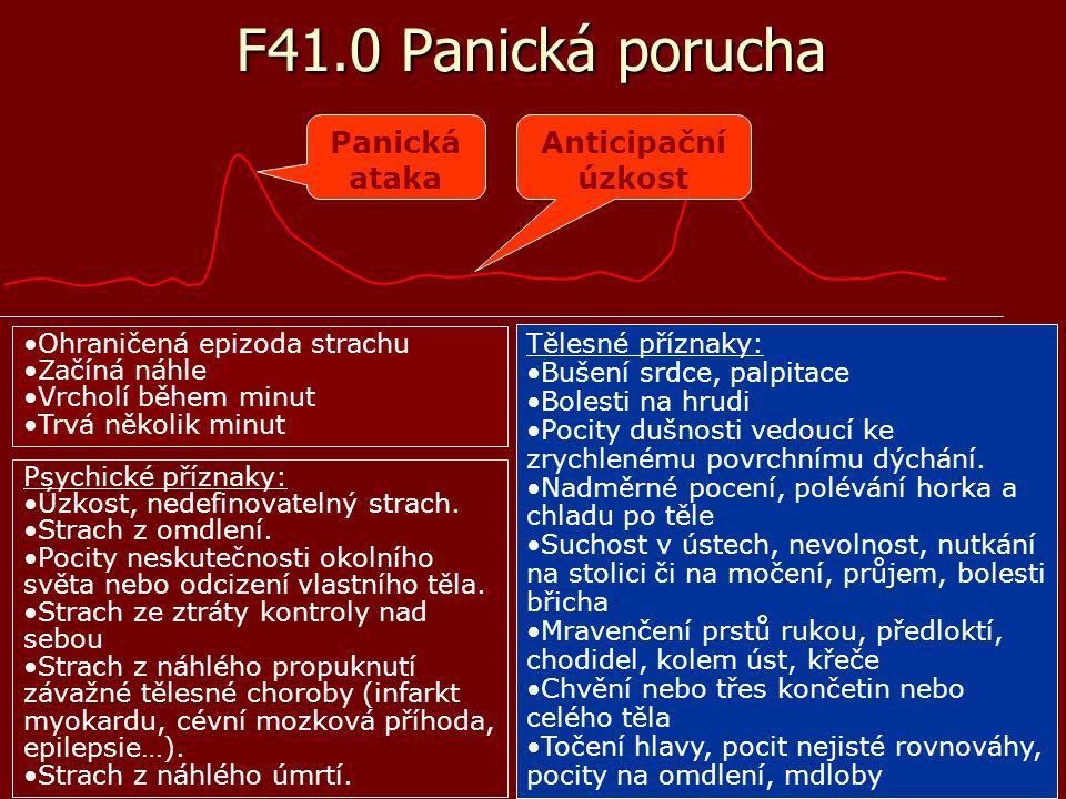 F41.0 Panická porucha Panická ataka Anticipační úzkost
