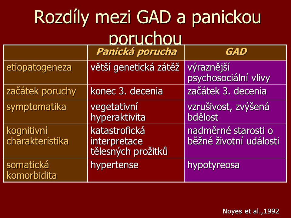 Rozdíly mezi GAD a panickou poruchou