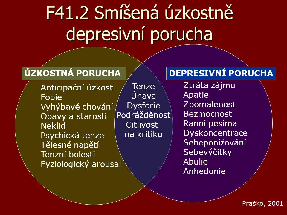 F41.2 Smíšená úzkostně depresivní porucha