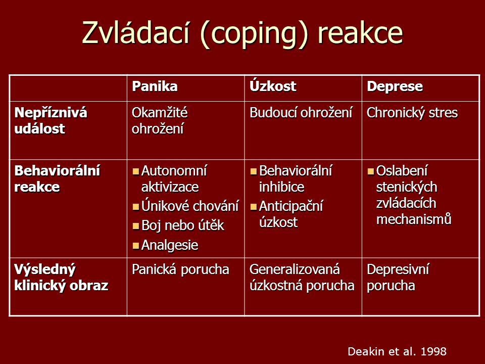 Zvládací (coping) reakce