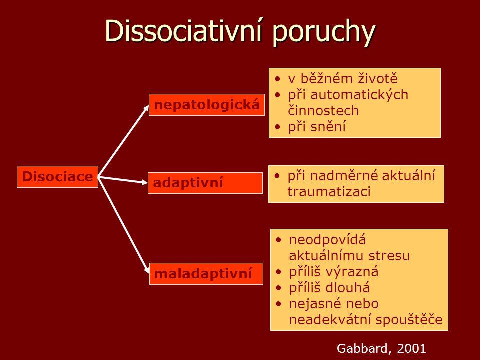 Dissociativní poruchy
