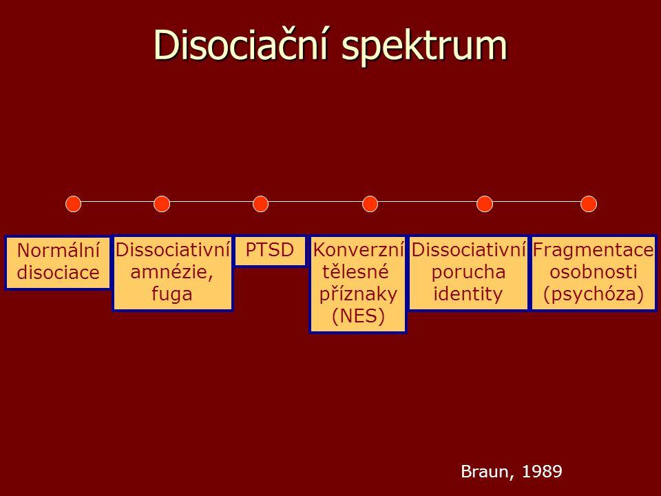 Disociační spektrum Normální disociace Dissociativní amnézie, fuga