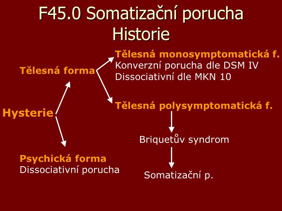 F45.0 Somatizační porucha Historie