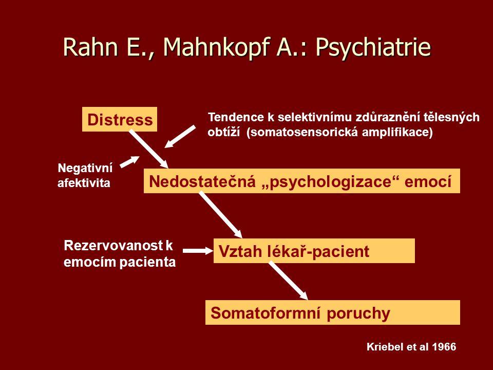 Rahn E., Mahnkopf A.: Psychiatrie