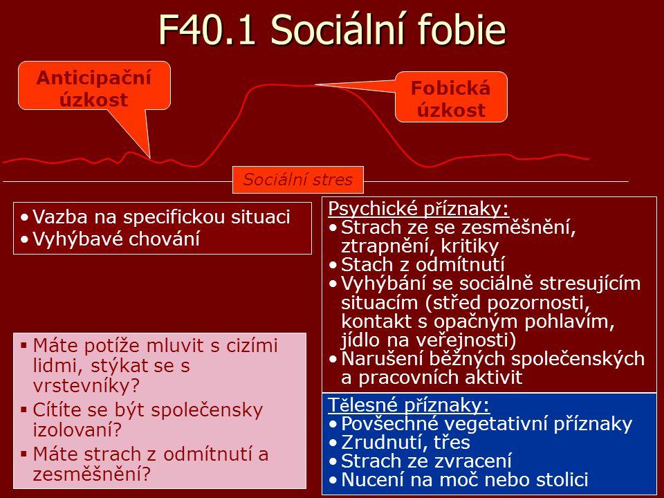 F40.1 Sociální fobie Anticipační úzkost Fobická úzkost