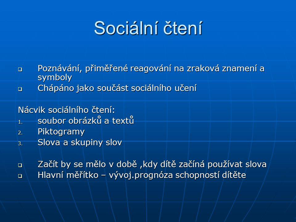 Sociální čtení Poznávání, přiměřené reagování na zraková znamení a symboly. Chápáno jako součást sociálního učení.