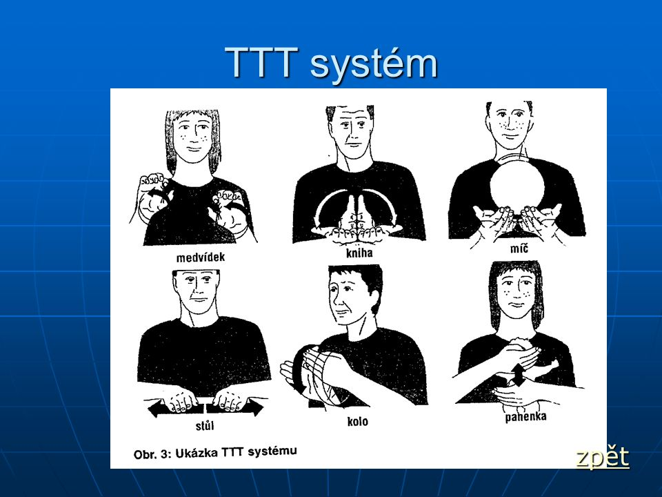 TTT systém zpět