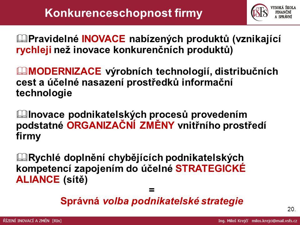 Konkurenceschopnost firmy Správná volba podnikatelské strategie