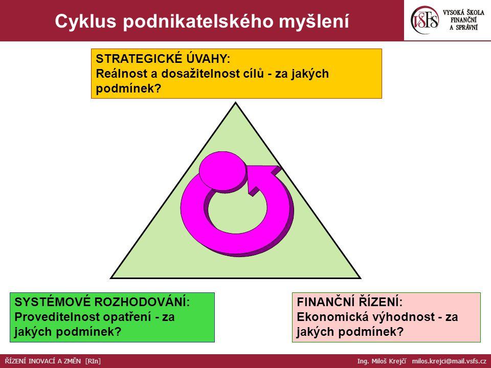 Cyklus podnikatelského myšlení
