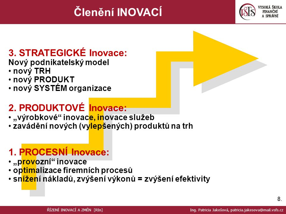 Členění INOVACÍ 3. STRATEGICKÉ Inovace: 2. PRODUKTOVÉ Inovace: