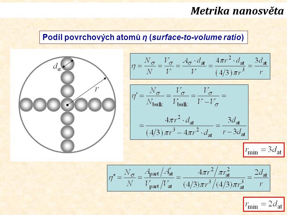 Metrika nanosvěta Podíl povrchových atomů η (surface-to-volume ratio)