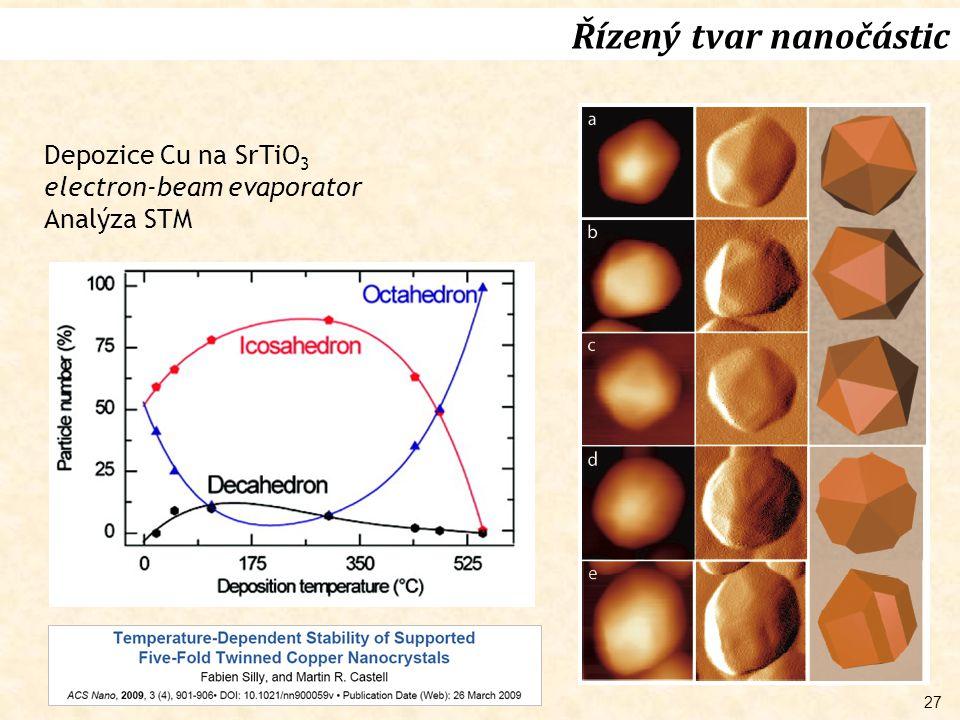Řízený tvar nanočástic