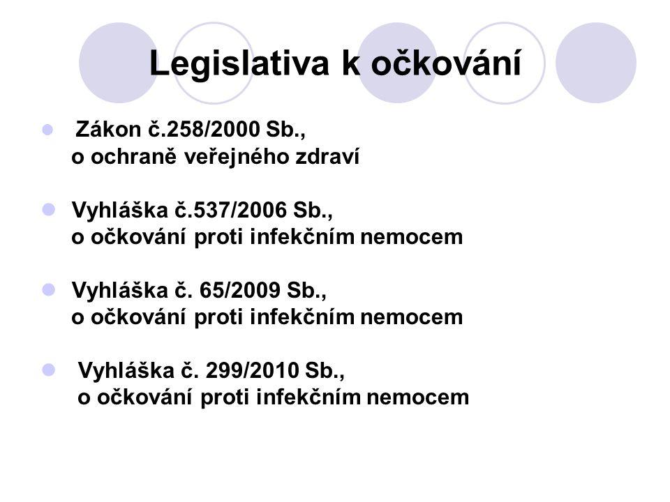 Legislativa k očkování