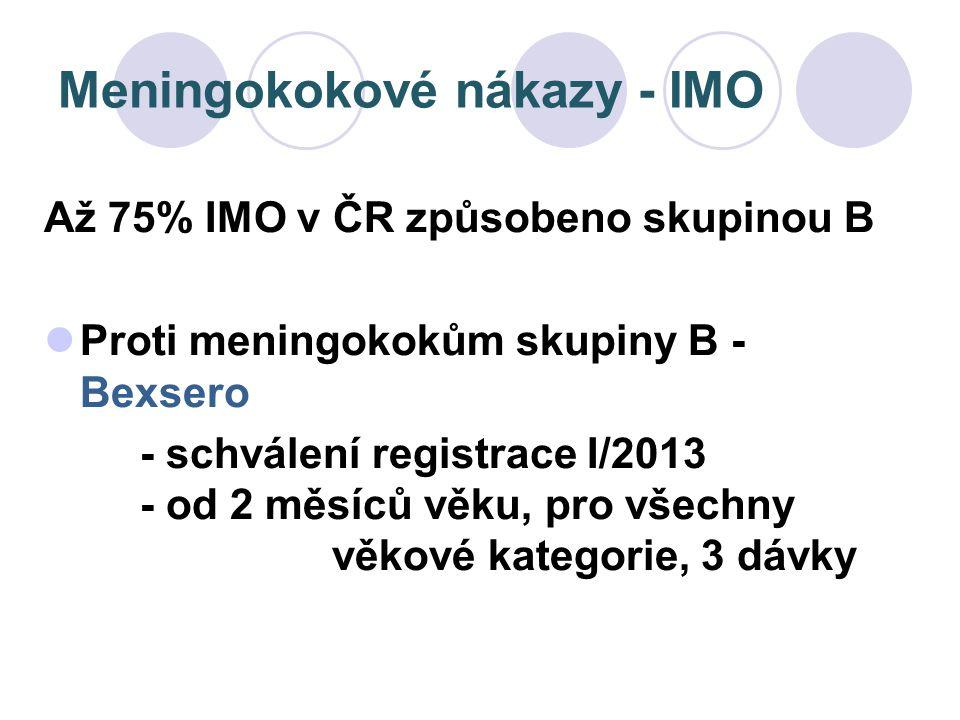 Meningokokové nákazy - IMO