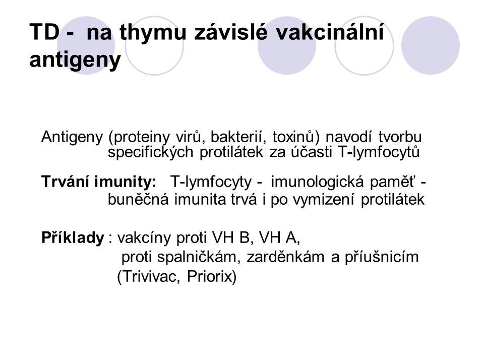 TD - na thymu závislé vakcinální antigeny