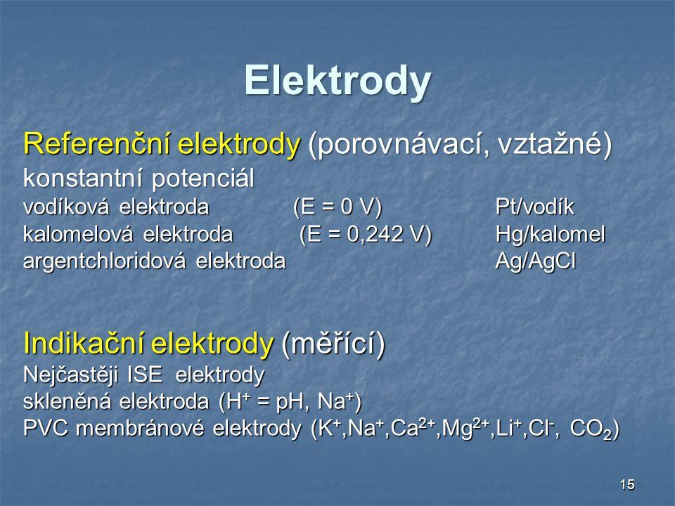 Elektrody Referenční elektrody (porovnávací, vztažné) konstantní potenciál. vodíková elektroda (E = 0 V) Pt/vodík.