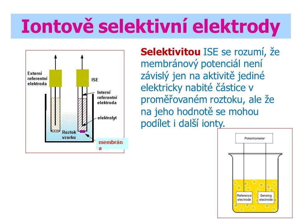Iontově selektivní elektrody