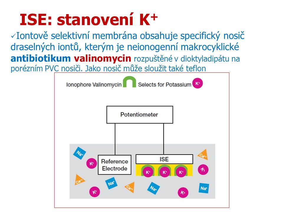 ISE: stanovení K+