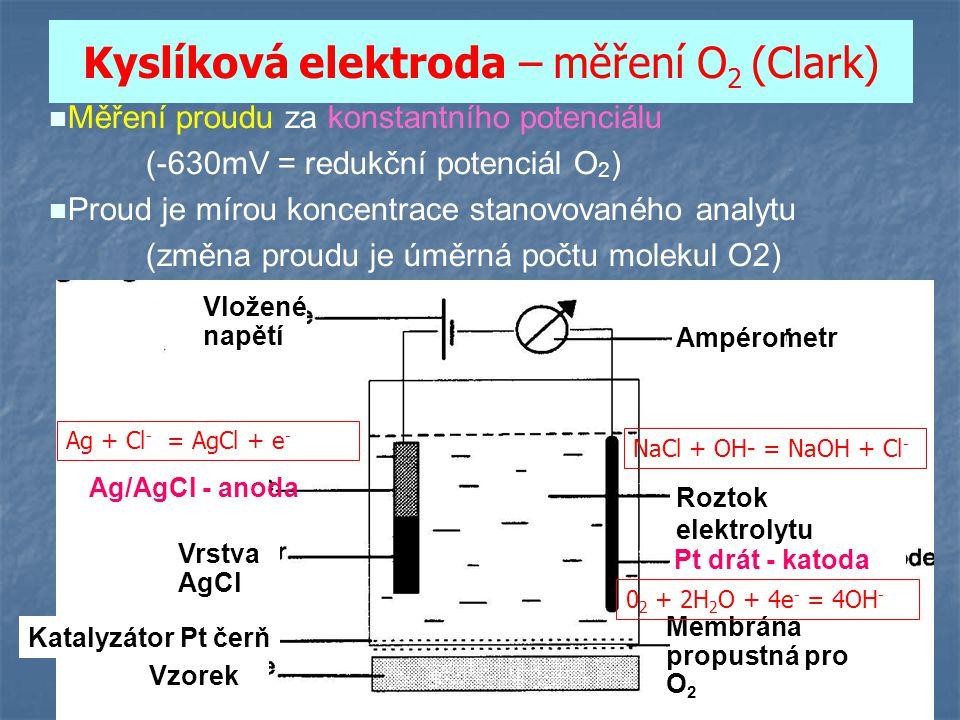 Kyslíková elektroda – měření O2 (Clark)