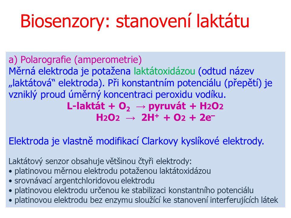 Biosenzory: stanovení laktátu