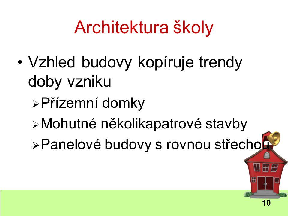 Architektura školy Vzhled budovy kopíruje trendy doby vzniku