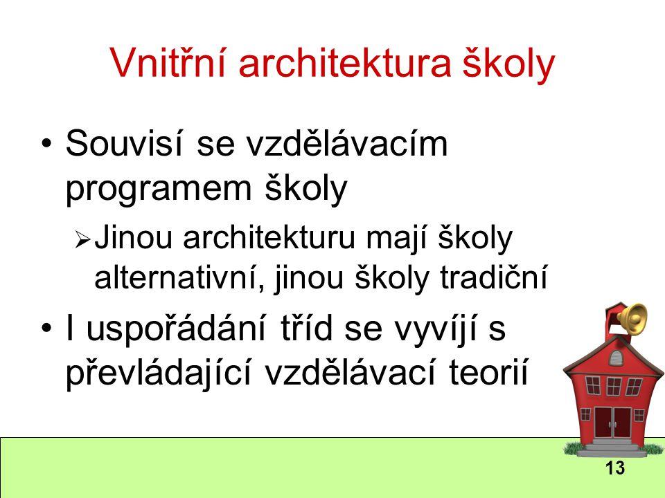 Vnitřní architektura školy