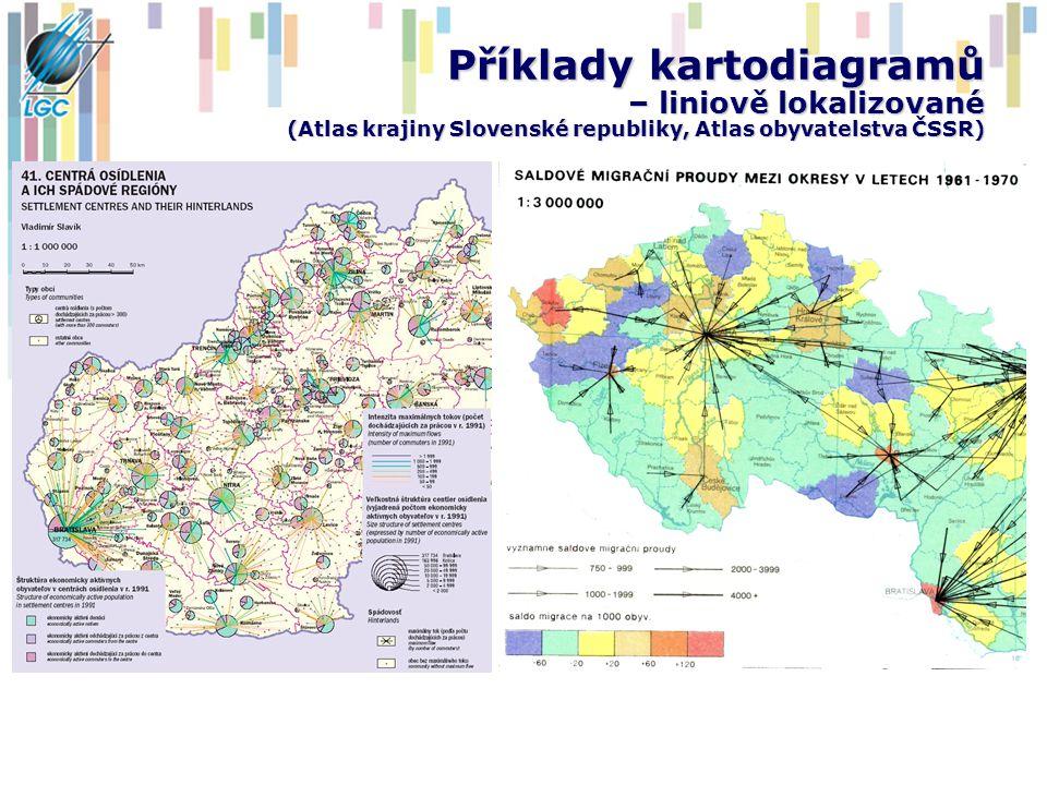 Příklady kartodiagramů – liniově lokalizované (Atlas krajiny Slovenské republiky, Atlas obyvatelstva ČSSR)