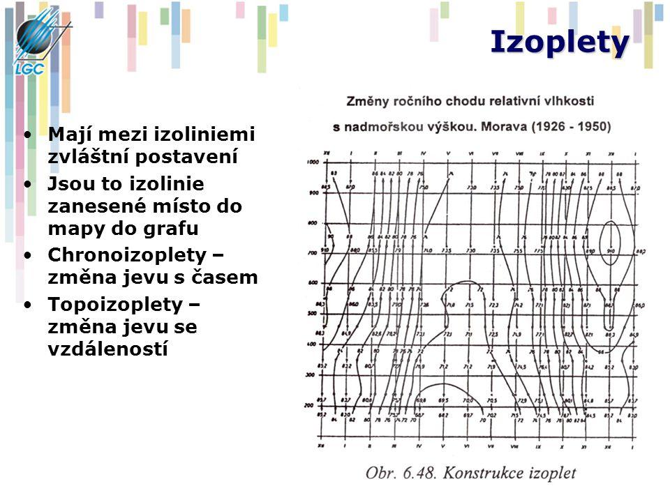 Izoplety Mají mezi izoliniemi zvláštní postavení