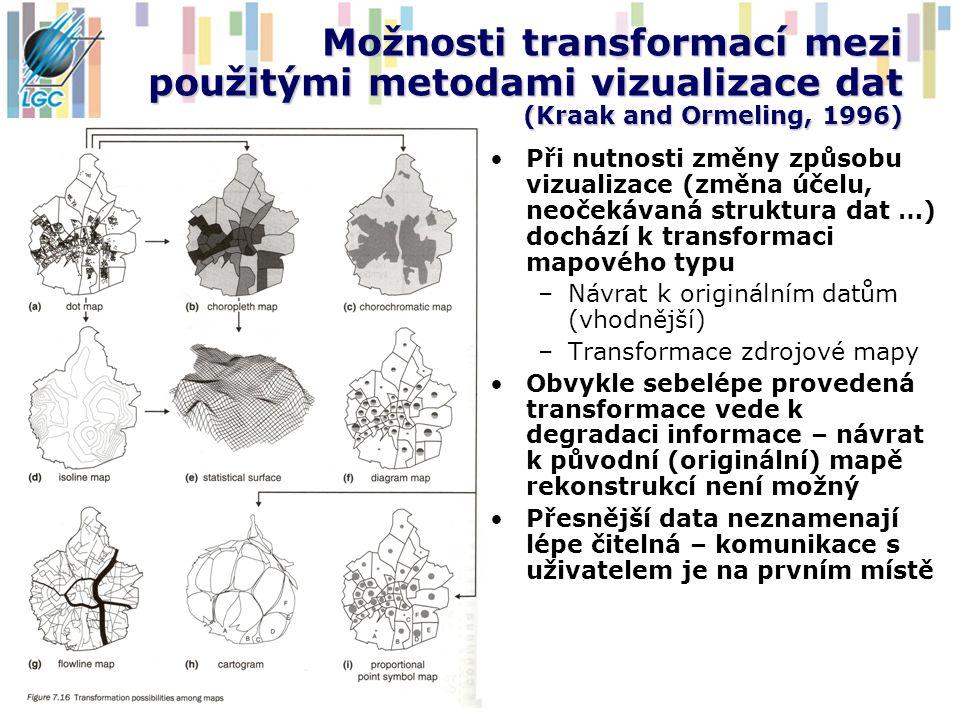 Možnosti transformací mezi použitými metodami vizualizace dat (Kraak and Ormeling, 1996)