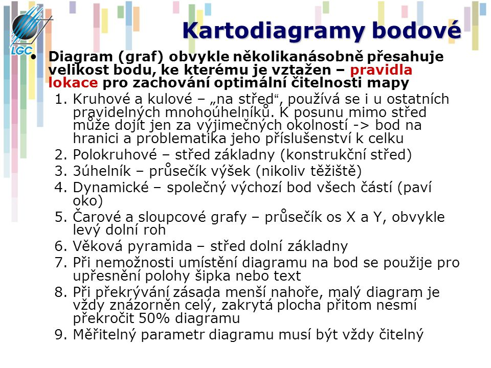 Kartodiagramy bodové