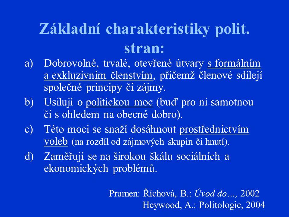 Základní charakteristiky polit. stran: