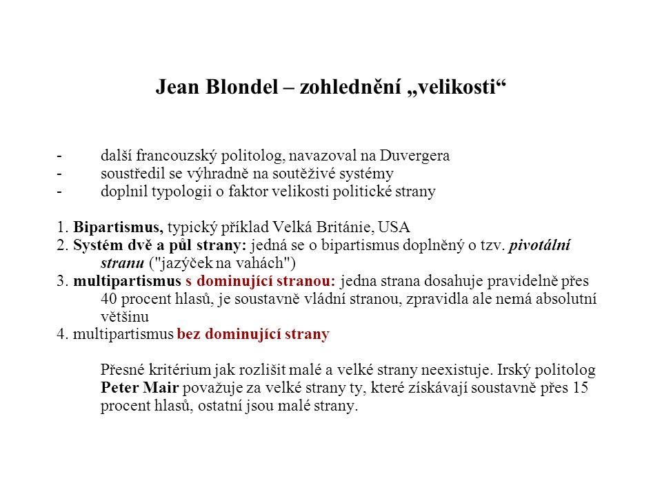 """Jean Blondel – zohlednění """"velikosti"""