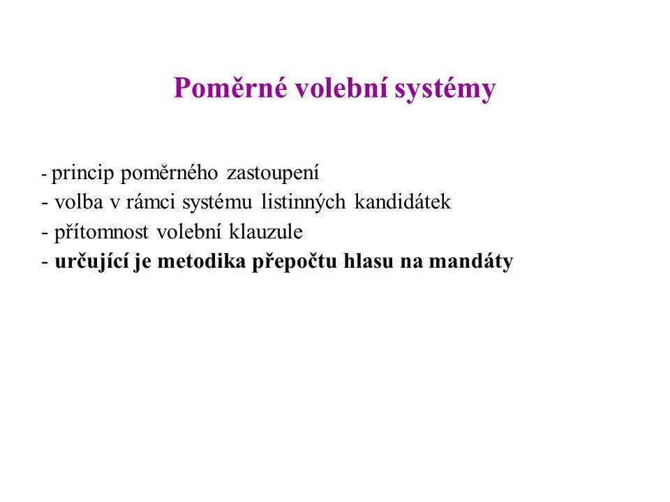Poměrné volební systémy