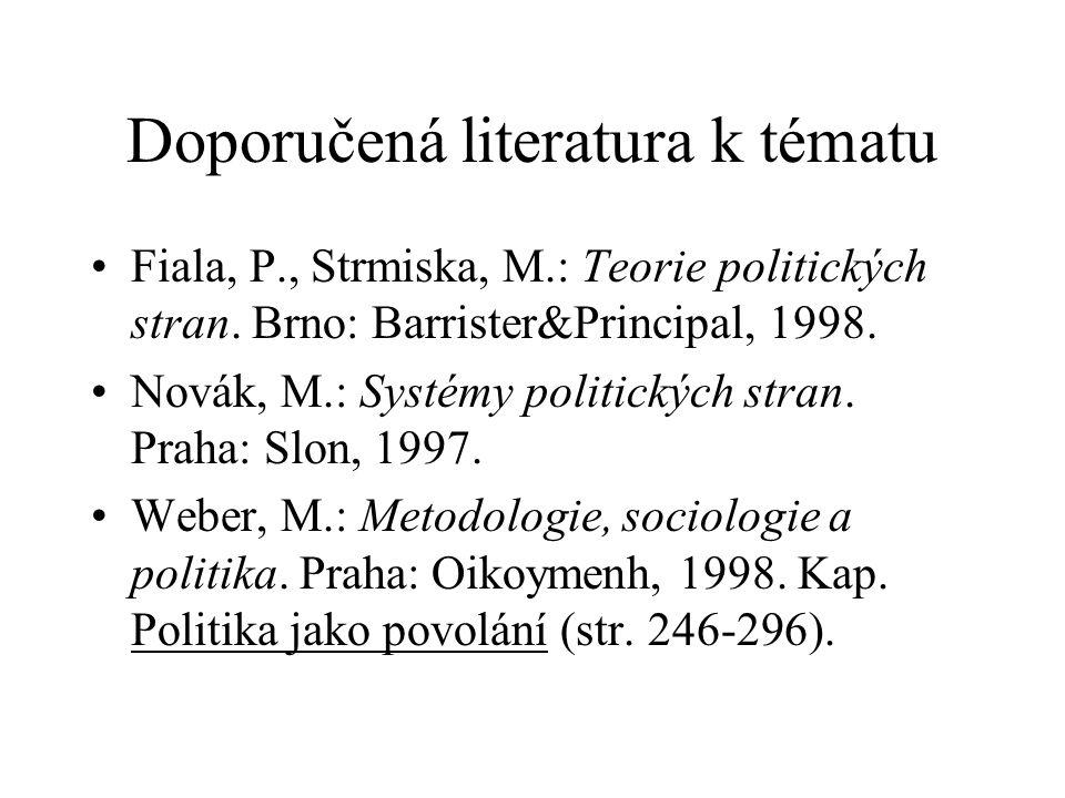 Doporučená literatura k tématu