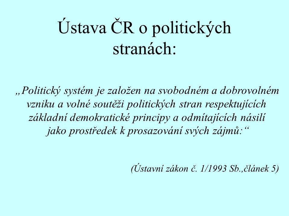 Ústava ČR o politických stranách: