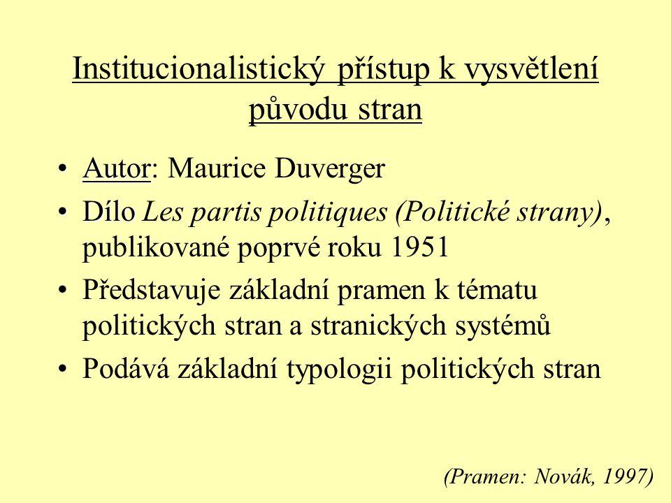 Institucionalistický přístup k vysvětlení původu stran