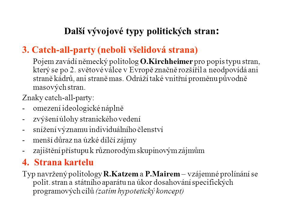 Další vývojové typy politických stran: