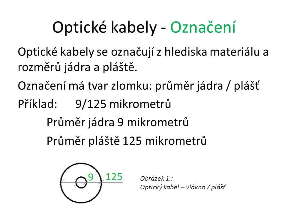Optické kabely - Označení