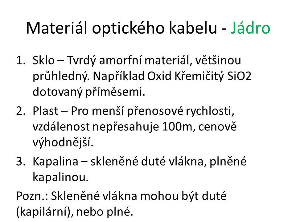 Materiál optického kabelu - Jádro